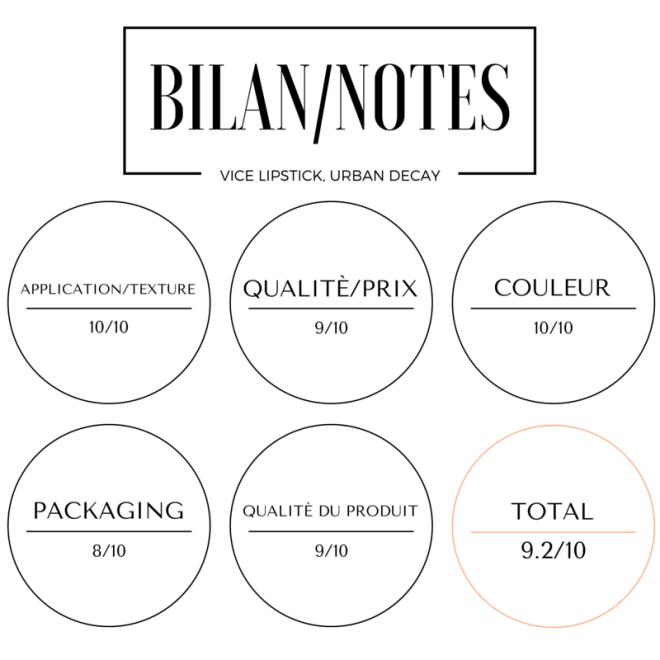 BILAN(4)